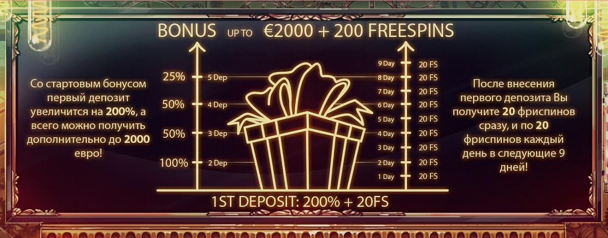 бонусы и акции джойказино